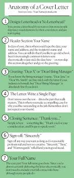 How To Write A Cover Letter - Step-by-Step Tips & Examples How Long Should A Resume Be In 2019 Real Estate Agent Writing Guide Genius Myth Rumes One Page Beyond Career Success Far Back Your Go Grammarly 14 Unexpected Ways Realty Executives Mi Invoice And That Get Jobs Examples Buzzwords For Words Many Years A 20 2017 Beautiful Case Manager Unique Onepage Resume May Be Killing Your Job Search Cbs News Employment History On 99 On Wwwautoalbuminfo