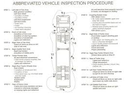 Brake And Lamp Inspection Test by Cdl Pre Trip Inspection Diagram Remember The Pre Trip Test Must
