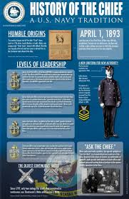 Uss Indianapolis Sinking Timeline by 519 Best Usn In History Images On Pinterest Navy Ships