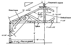 Jack Ceiling Joist Definition by Professional Carpentry