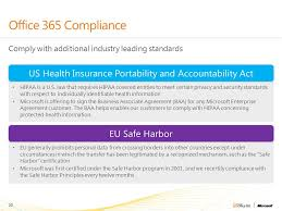 Trusting fice 365 Privacy Transparency pliance Security