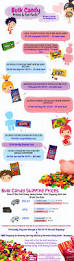 Halloween Candy Tampering 2014 by 14 Best Candy Infographics Images On Pinterest Infographics