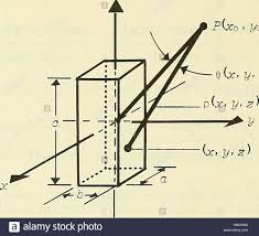 100 Rectangular Parallelepiped X V Z Figure 9 Source And A Solid Rectangular Parallelepiped