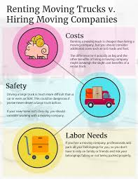 Renting A Moving Truck V. Hiring A Moving Company [Infographic] Truck Rentals Champion Rent All Building Supply Moving Truck Rental Companies One Way Tony Ortiz Uhaul Rentals Trucks Pickups And Cargo Vans Review Video Budget Shipper India Moving Leave Part And Parcel To These Courier Company In Tampa Archives 2 Men And Hire Auckland Van Molisse Realty Group Llc Road Runner Storage Birmingham Movers Since 1978 Trust How To Choose The Right Size Rental Insider Companies Comparison Working At Two Men A Truck Glassdoor