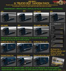 BDF Download Simulator Mods ETS2 ATS FS17 CSGO GTA 5 Impressive Gta 5 Pc Mod Adds 4k Textures Reworks Vehicles Improves Online Tips And Tricks How To Open Trucks Truck Boat Trailer Wiki Fandom Powered By Wikia Epic V Semi Stunts Return Boom Gta Trailers Iveflc Asi 1080p 4 Semi Truck And Trailer Cheat Xbox 360 Love Me Not Download Film Trailer Cars Truck Youtube Vehicle Shipping Rates Services Canada Mods Awesome Hauler 2 Analysis Byscene We Cant Stop Watching These Incredible Semitruck