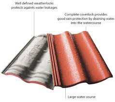 hume roofing products marina roof system