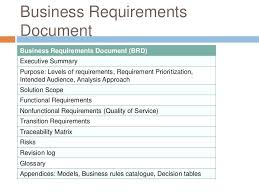 Business Requirements Analysis Document Template Analyst