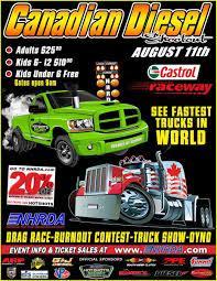Castrol Raceway On Twitter:
