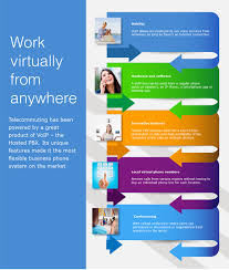 How VoIP Technology Empowers Work At Home Employees In Norway Infographic Designing The Ideal Home Office With Voip From Virtualpbx Review Ooma Voip Phone System Youtube Tenda Hg305g Gpon 300mbps Wireless Gatewaytendaall China Ip Voice Gateway Manufacturers And Amazoncom Telo Free Service With Telo Telo102 Black Device Ebay Audiocodes Mediapack Multimedia Mp264db Tmobile Elink Hd Calls Wdl Ml700 Phones Networking Connectivity Computers