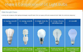 45 days to america s light bulb transition which will you choose