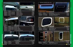 Ata-21 - Aranda Truck Accessories - Stainless Steel & Aluminum Semi ... First Look Elon Musk Unveils The Tesla Semi Truck 15 Musthave Trucker Supplies For Every Cab Semi Accsories Interior Lvo Vn780 Related Images301 To Super Sleeper Trucks Sale Best Truck Resource 379 Peterbilt Browse By Brands Kenworth Heavy Duty Body Builder Manual New Video Shows 26 Cameras Also Coming Side Skirts For Wwwlamarcompl 2018 Custom 389 Sale Of Sioux Falls Accsories Aranda Stainless Steel