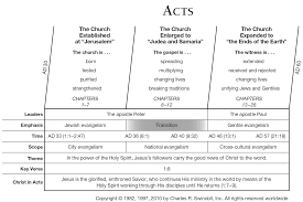 Another Chart From Charles Swindoll On Acts
