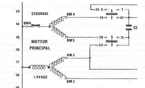 schema electrique lave linge brandt moteur lave linge et lave vaisselle