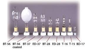 Metal Halide Lamps eLights