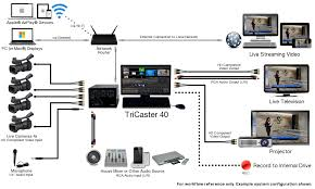 Uncategorised Timbre Broadcast Systems Rh Co Za Photography Studio Lighting Setup Home Recording