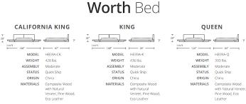 Modloft Platform Bed by Worth Modern Bed By Modloft Buy From Nova Interiors Contemporary