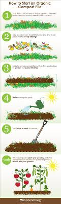543 Best Backyard Composting Images On Pinterest | Composting, DIY ... Alcatraz Volunteers Composter Reviews 15 Best Bins And Tumblers Of 2017 Ecokarma 25 Outdoor Compost Bin Ideas On Pinterest How To Start Details About Compost Turner Tumbler Bin Backyard Worm Heres We Used Worms To Get The Free 5 Bins Form The City Phoenix Maricopa County Food Homemade Pallet Composting Garden Make An Easy Diy Blissfully Domestic