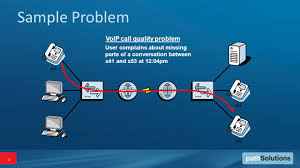 1 Root-Cause Network Troubleshooting Optimizing The Process Tim ... Callmon Voip Phone Testing Interface Brel Kjr Sound Vibration Voice Quality Testing Vqt Software Polqa Pesq Marketplace Network Manager Gns3 Project Presentation Analyzing Factors That Affect Call Us270008899 System And Method For Monitoring Jitter Buffer Over Ip Explained An Easy Solution To Improve Video With Vanalytics Youtube Insights The Keys To Overcoming Poor 888voipcom Business Phone Systems Reporting How Get The Best On Your Viber