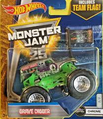 2017 Monster Jam Series | Hot Wheels Wiki | FANDOM Powered By Wikia The Worlds Best Photos Of Superman And Vizoncenter Flickr Hive Mind Monster Truck Slots 777 Casino Free Download Android Version Hillary Chybinski Trucks Not Just For Boys Sign Car On Big Wheels High Vector Image E Stock Images Alamy Jam Will Pack The Newly Reconstructed Orlando Citrus Bowl David Weihe Twitter 17 Years Hundreds Hot_wheels Madusa Coloring Page Free Printable Coloring Pages Picture Bounty Hunter Cars 42 Best Images Pinterest Female Wrestlers Alundra At Hagerstown Speedway A Crash Course In Automotive