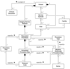 Decorator Pattern C Real World Example by Uml Class Diagrams Examples Abstract Factory Design Pattern