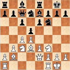 This Is Where The Central Battle Of Chess Game Happens Both Sides Develop A Plan And Attempt To Execute It Many Games Are Determined In