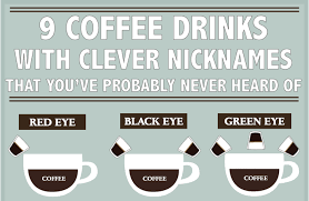 9 Cleverly Named Coffee Drinks Youve Never Heard Of