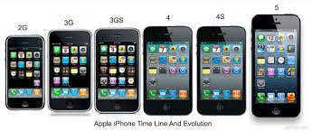 The Evolution of the Apple iPhone timeline