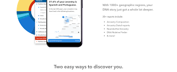 23andMe DNA Test - Health + Ancestry Personal Genetic Service - Includes  125+ Reports On Health, Wellness, Ancestry & More 23andme Discount Code Coupon Boundary Bathrooms Deals Glossier Promo Code Ireland Glossier Promo Code 10 Off 23andme Coupons Codes Deals 2019 Groupon The Best Amazon Prime Day Of 2018 Psn Store Voucher Codes Udemy Coupon Cause Faq Cc 23andme Dna Test Health Ancestry Personal Genetic Service Includes 125 Reports On Wellness More Plum Paper Promocodewatch Inside A Blackhat Affiliate Website Love Holidays Promo Actual Sale Research