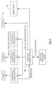 Automated Dispensing Cabinets Manufacturers by Patent Us6650964 Medication Dispensing Apparatus Override Check