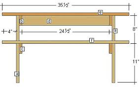how to build a kids picnic table plans hunker