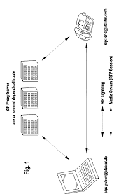 Patent EP1389862A1 - Lawful Interception For VoIP Calls In IP ... Patent Us8228897 Ss7 Ansi41 To Sip Based Call Signaling Aerkomm Inc Form 10k Ex31 Articles Of Incporation Us20060281437 Systems And Methods For Supporting E911 Technology Stocks Uptick Newswire Us7486684 Method Apparatus Establishment Vplm Voip Palcom Due Diligence Ninjanotes Three Provides Free Mobile Internet Intertional Seafarers Points Phone Lionflight Studios Knightswift Transportation Holdings 8k September
