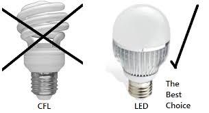 light bulb best energy efficient light bulbs the best