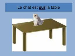 Le Sur La Table / Print Store Deals Best Online Deals And Sales Every Retailer Running A Sale Wning Picks20 Off Customer Favorites Sur La Table La Table Stores Brand Deals Sur Babies R Us Ami Need Help Using Your Coupon Ask Our Chefs 15 November 2019 Bakingshopcom How To Find Uniqlo Promo Code When Google Comes Up Short Sur_la_table Twitter Apply Promo Code Or Coupon In Uber Eats Iphone Ios App