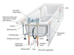 Bathtub Stopper Stuck In Pipe by Designs Excellent Plunger Tub Drain Stuck 147 Bathtub Drain