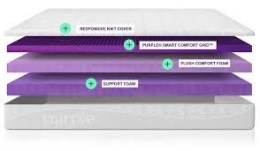 Purple Mattress Review | Purple Bed Deep Dive Guide | Our ... Best Online Mattress Discounts Coupons Sleepare 50 Off Bedgear Coupons Promo Discount Codes Wethriftcom Organic Reviews Guide To Natural Mattrses Latex For Less Promo Discount Code Sleepolis Active Release Technique Coupon Code Polo Outlet Puffy Review 2019 Expert Rating Buying Advice 2 Flowers Com Weekly Grocery Printable Uk Denver The Easiest Way To Get The Right Best Mattress Topper You Can Buy Business Insider Allerease Ultimate Protection And Comfort Waterproof Bed Coupon Suck Page 12 Of 44 Source Simba Analysis Ratings Overview