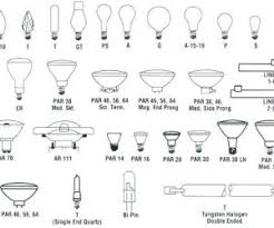 recessed lighting bulbs types tag types of lighting bulbs how to