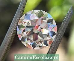 apa yang membuat sekeping perhiasan deco kraf 2021