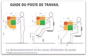 guide d ergonomie travail de bureau guide du bien être du télétravailleur zevillage