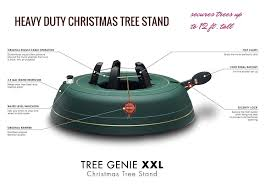 How Strong Is The Krinner Christmas Tree Stand