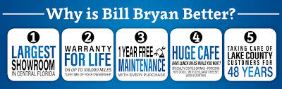 Bill Bryan Chrysler Dodge Jeep Ram | Fruitland Park CDJR Dealership ...