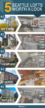 100 Loft For Sale Seattle Want A 5 S Worth Viewing UrbanCondoSpaces