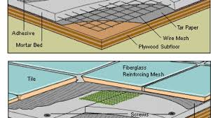 flooring how should i install a plywood subfloor that will be tile