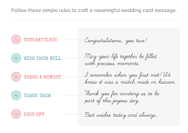 Follow These Steps To Craft A Thoughtful Wedding Card Message