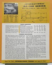 1957 International Harvester Truck Model AC 180 Specification Sheet Case Ih Scale Models Intertional Harvester Scout Wikiwand Truck Facts Restoring Cornelius Aseries Wikipedia 1931 Mdl A5 Metal C Cab Running Truck 10 Pickup Trucks You Can Buy For Summerjob Cash Roadkill File1954 Ar130 Series 5410408602 Pin By Robert Delgatty On Trucks And Vans Buses Pinterest The Early Years Quarto Knows Blog 3d Farm Model Fbx Formatprofessional 1948 Other Ihc Sale Near Tractor Cstruction Plant Wiki Fandom