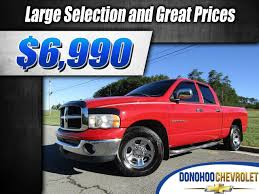 Dodge Ram 1500 Truck For Sale In Chattanooga, TN 37402 - Autotrader Used Cars Chattanooga Tn Top Upcoming 20 Gmc For Sale In Tn 37402 Autotrader Trucks Super Toys Ford F150 Wagner Trailer Rental Secure Truck And Storage F250 Chevrolet Silverado 2500 Less Than 2000 Dollars Autocom Colorado 2017 Ram 1500 For