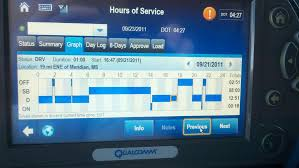 Truck: Truck Qualcomm Cardinal Agrilogistics Combines 2 Veteran Food Haulers Bulk Audio Not Working On Qualcomm Mcp200 Youtube Overview Features For Truck Drivers Curious How The Summary Actually Looks Cadian Hours Keep Driving Time Off Your Logs With The Keeptruckin Eld Home Freight Logistics Switching To Offpeak Delivery Times Reduces City Cgestion Orders Plunge 5year Low In November Wsj Day Life Of A Trucker Part One Andrea Cozette Hatfields Kkw Trucking Inc Transportation Service Pomona California Prime Safety And Amenities Photo