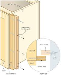 Base Cabinet Filler Strip by Design And Build A Wall Unit U2013 Canadian Woodworking Magazine