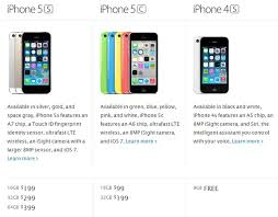 How much does an iPhone cost in New York Quora