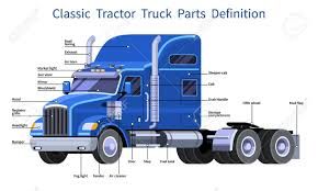 Classic Tractor Truck Parts Definition. Truck With Sleeper Cab ...