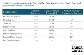 100 Truck Driver Average Salary Misclassification Climate Labor And